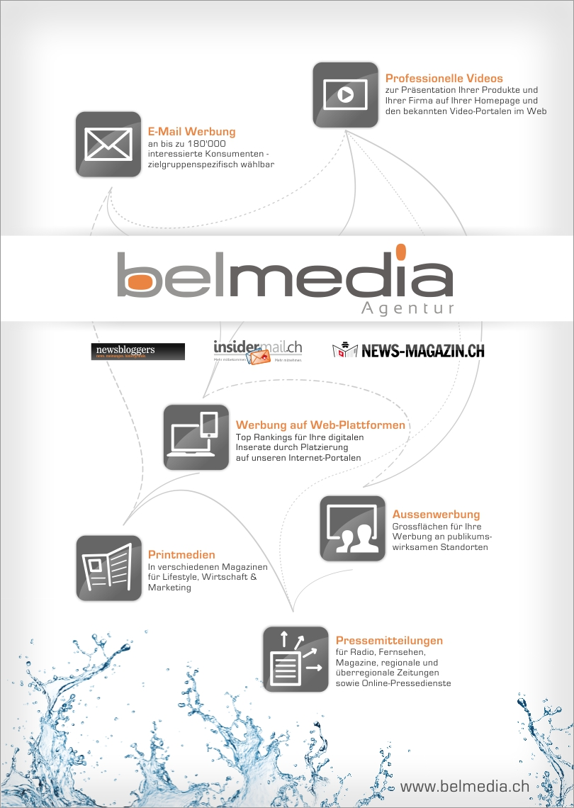 Belmedia - Portfolio - Plakate A2 für Kuchenversand